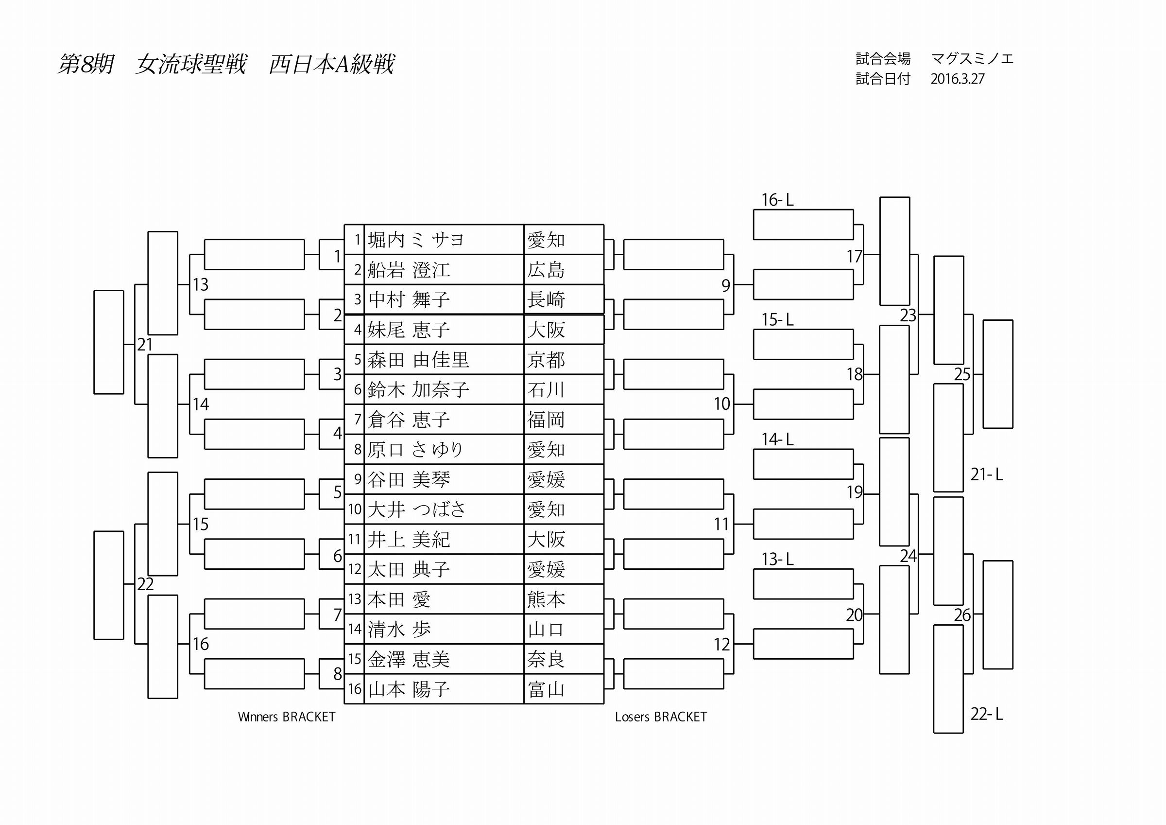 女流球聖戦西日本A級_01