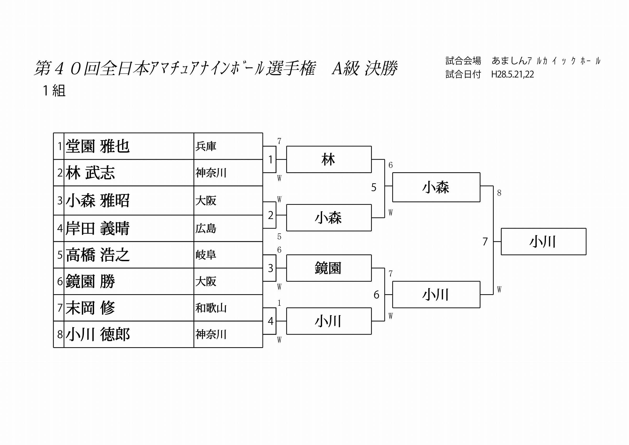 アマナイン2016 A決勝_01