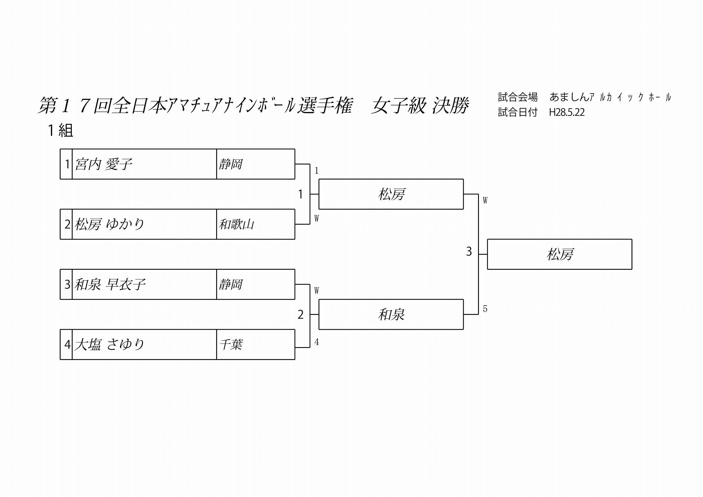 アマナイン2016 女子 決勝_01