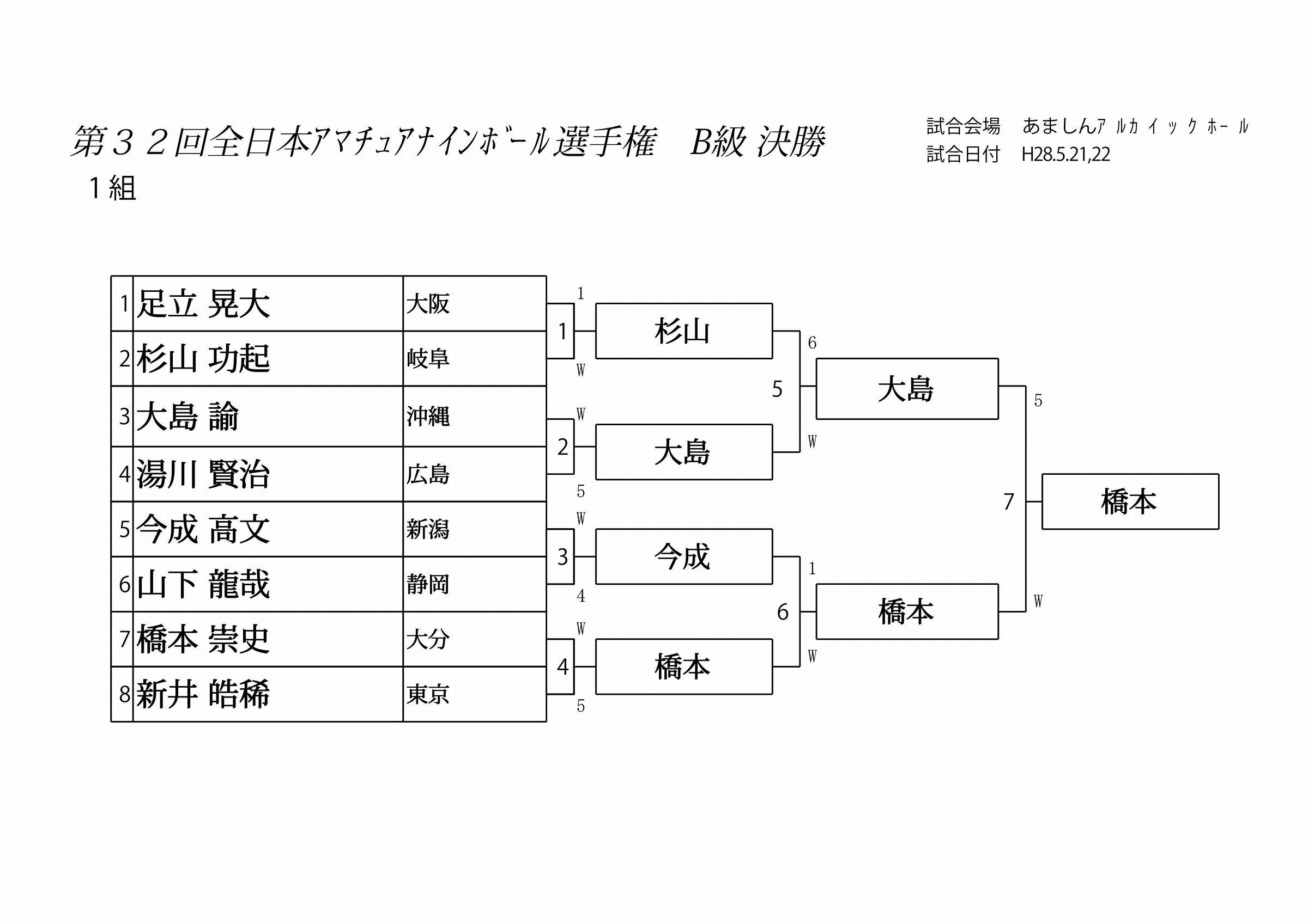 アマナイン2016 B決勝_01