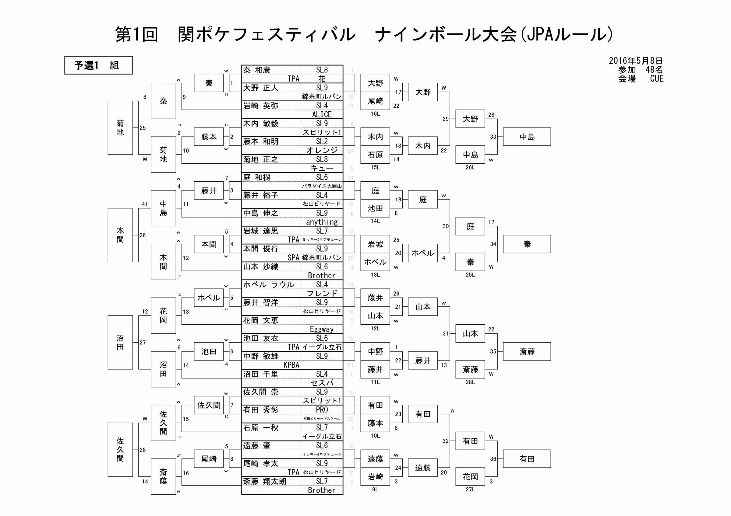 第1回関ポケフェスティバル予選決勝__01