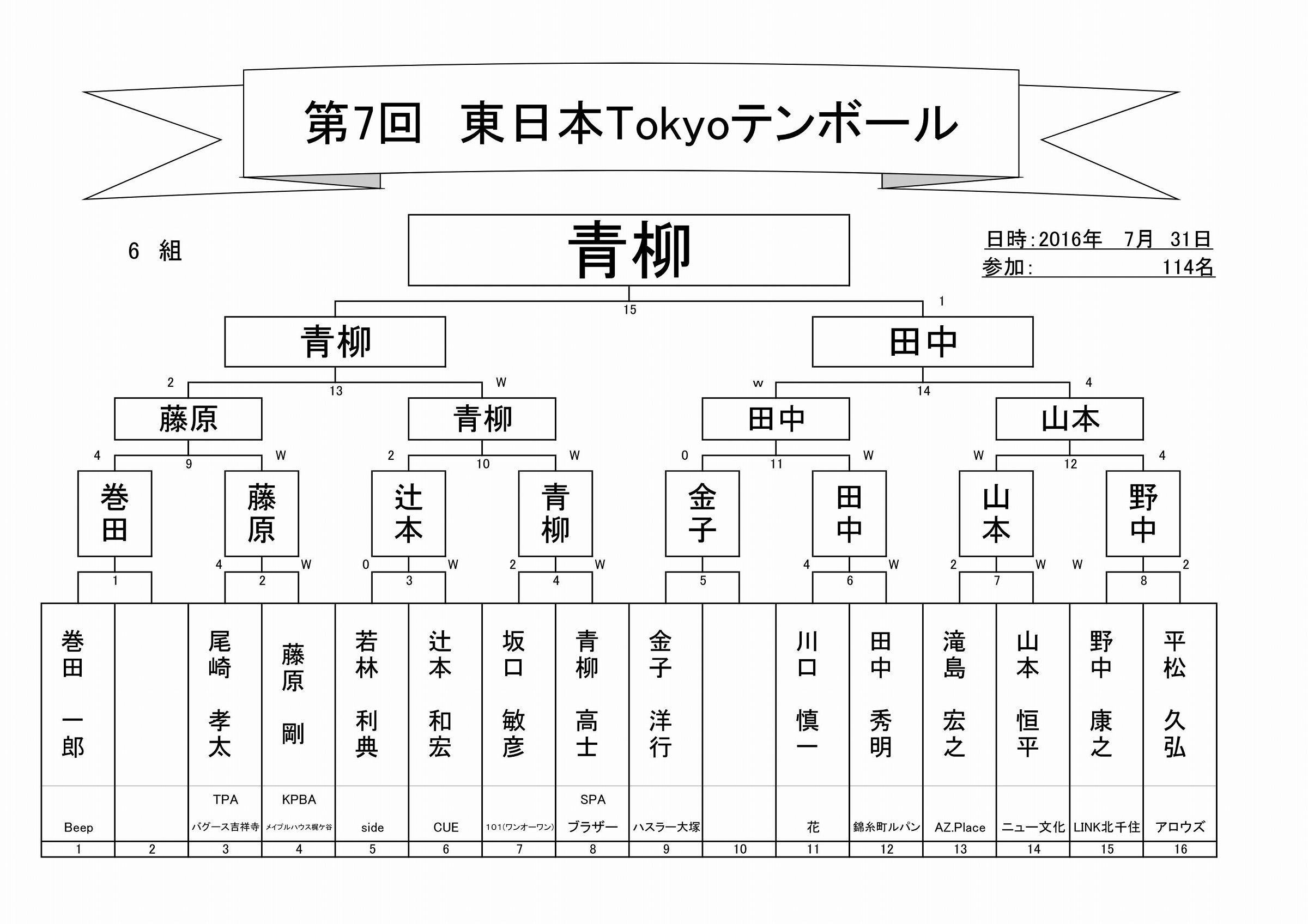 2017年第7回東日本Tokyoテンボールトーナメント表_07