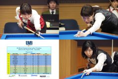 2016 女子3C世界選手権:肥田&西本、共に3位タイ!