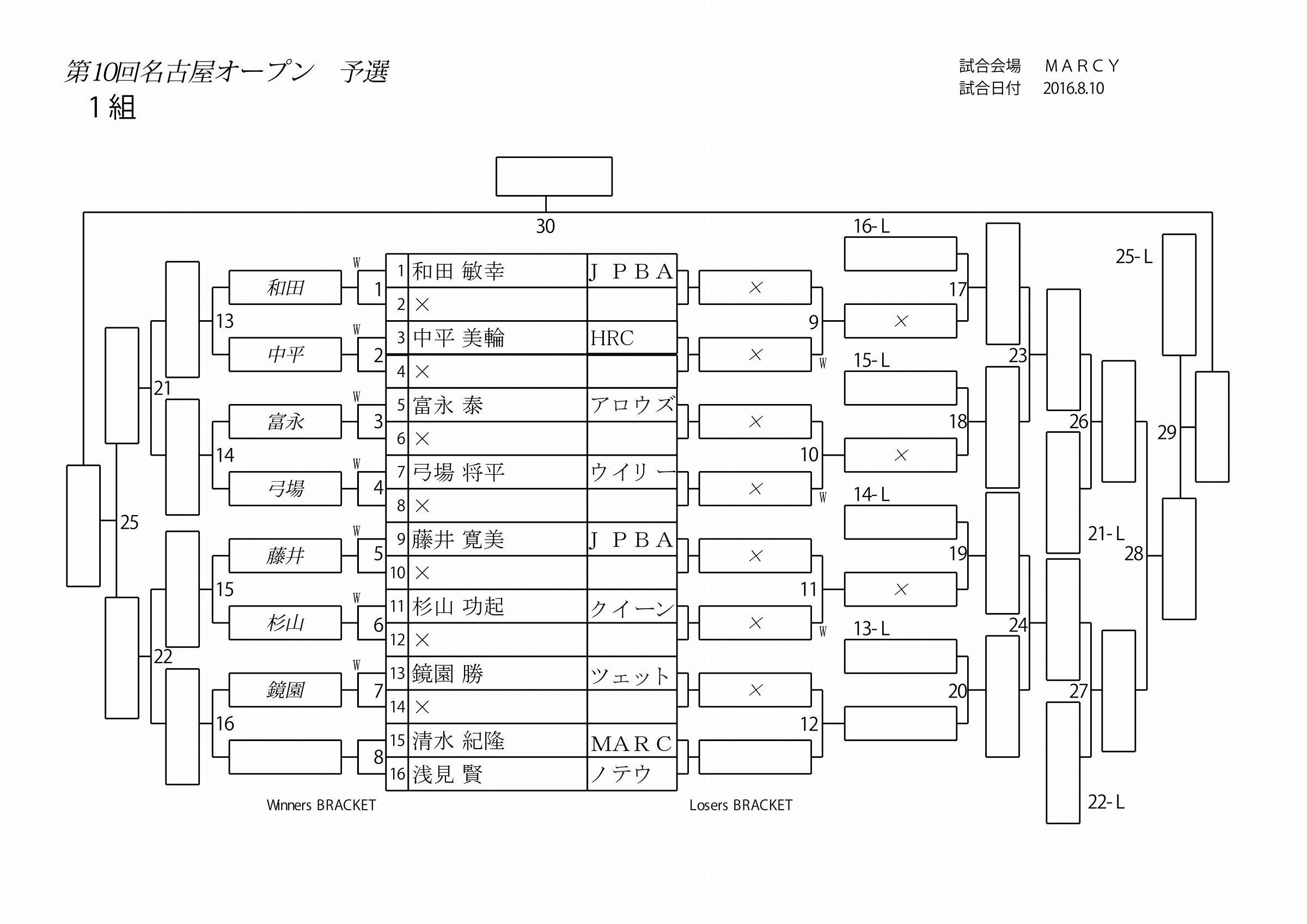nagoya-op_01