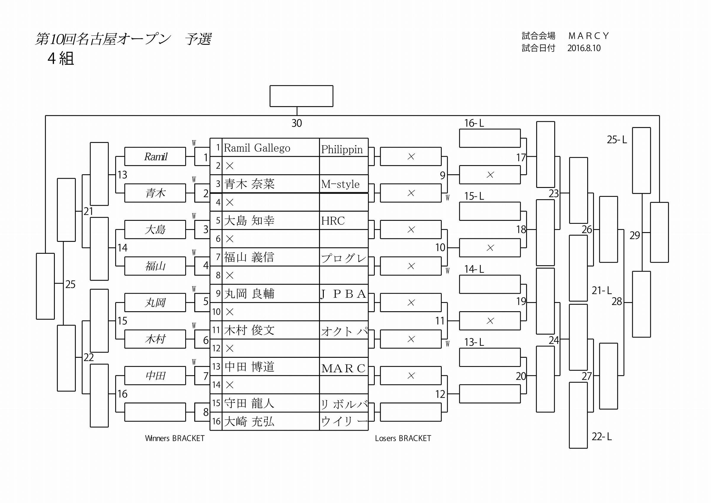 nagoya-op_04