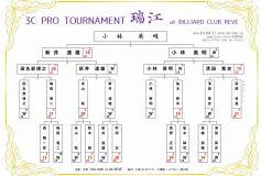 3C PRO TOURNAMENT 瑞江:小林英明優勝!