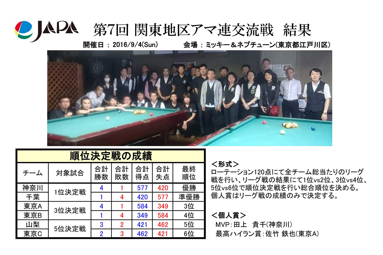 20160904_kanpoke_ac_result_01-top