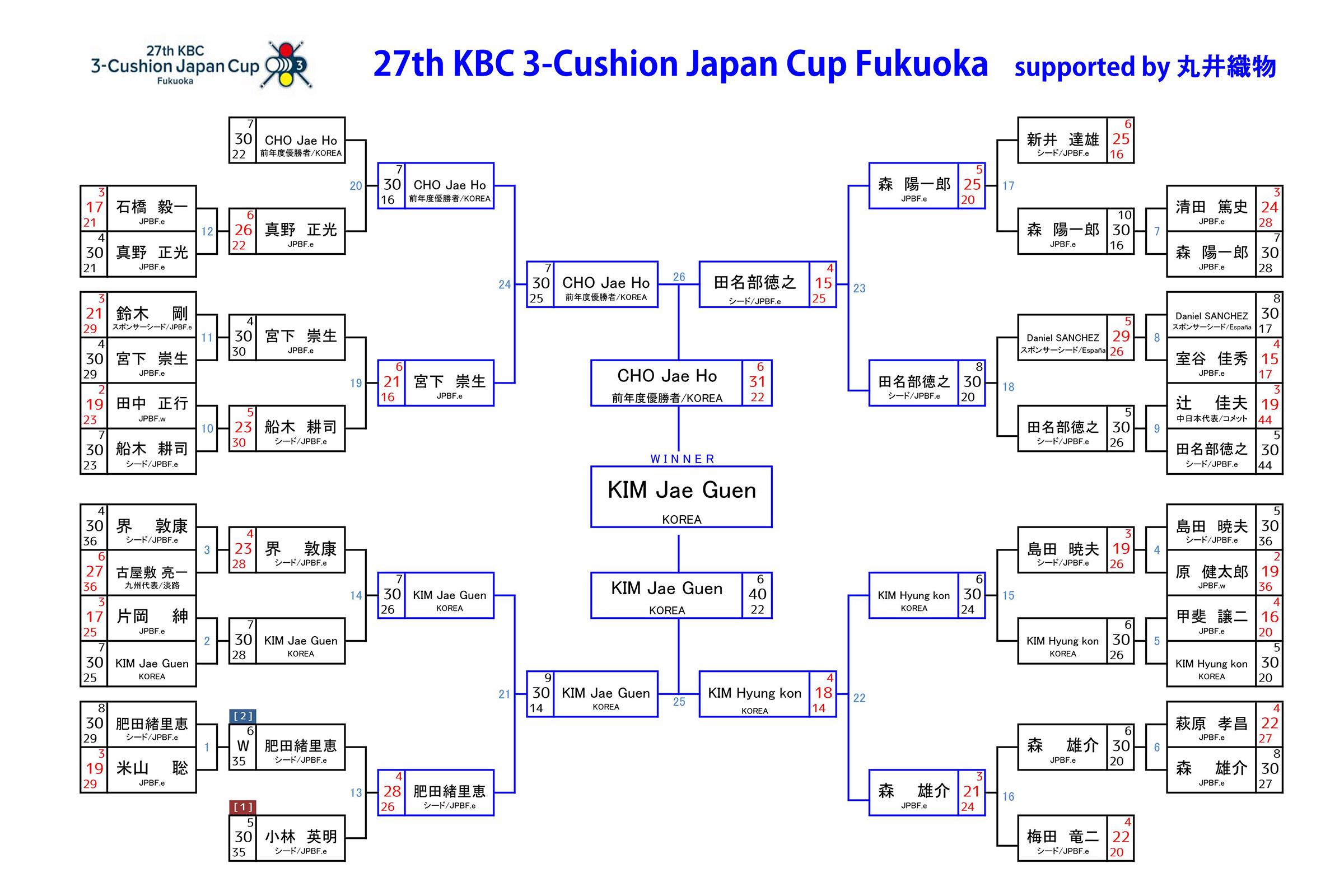 e2016-kbc-3c-japancup_01