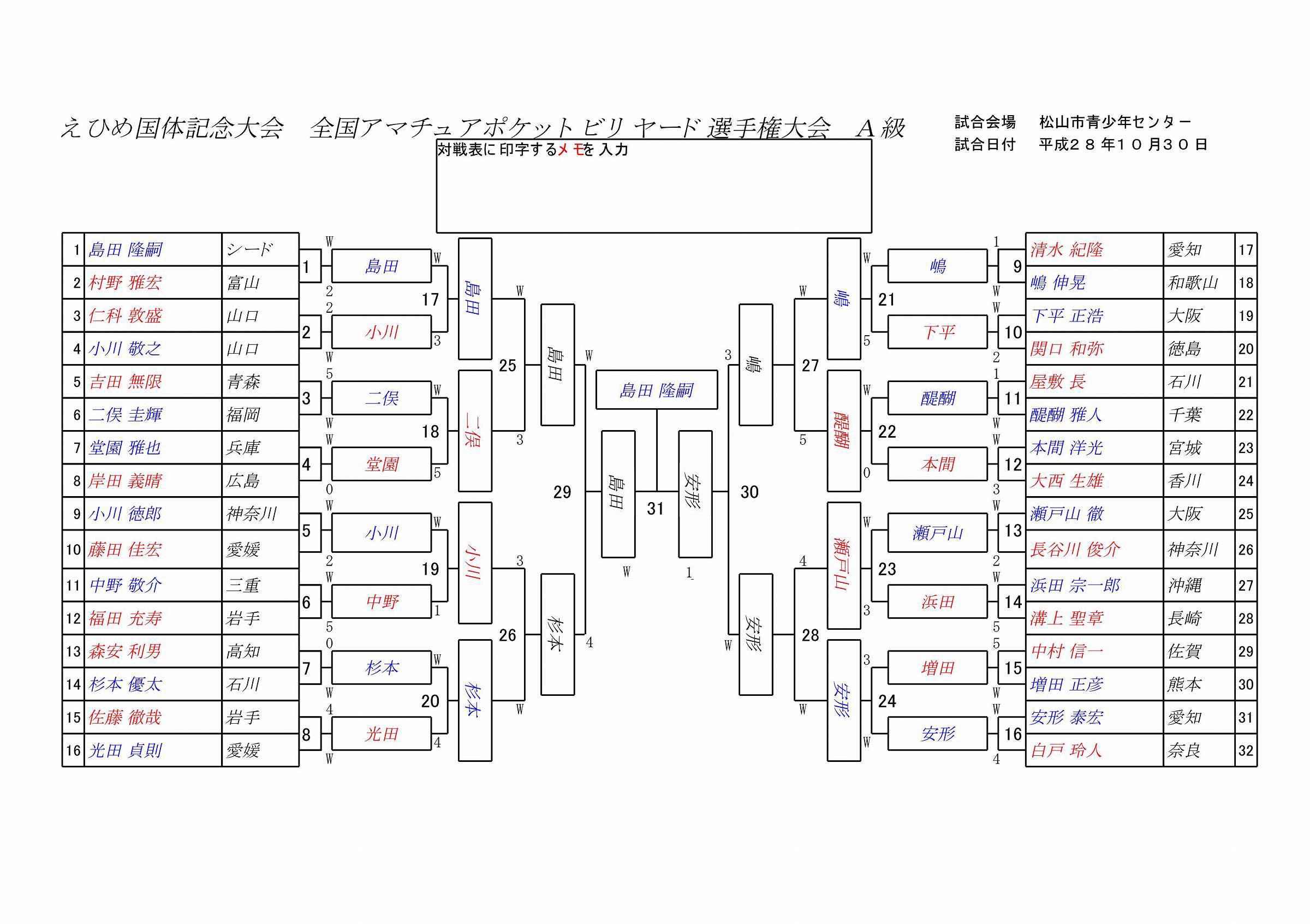 a-final