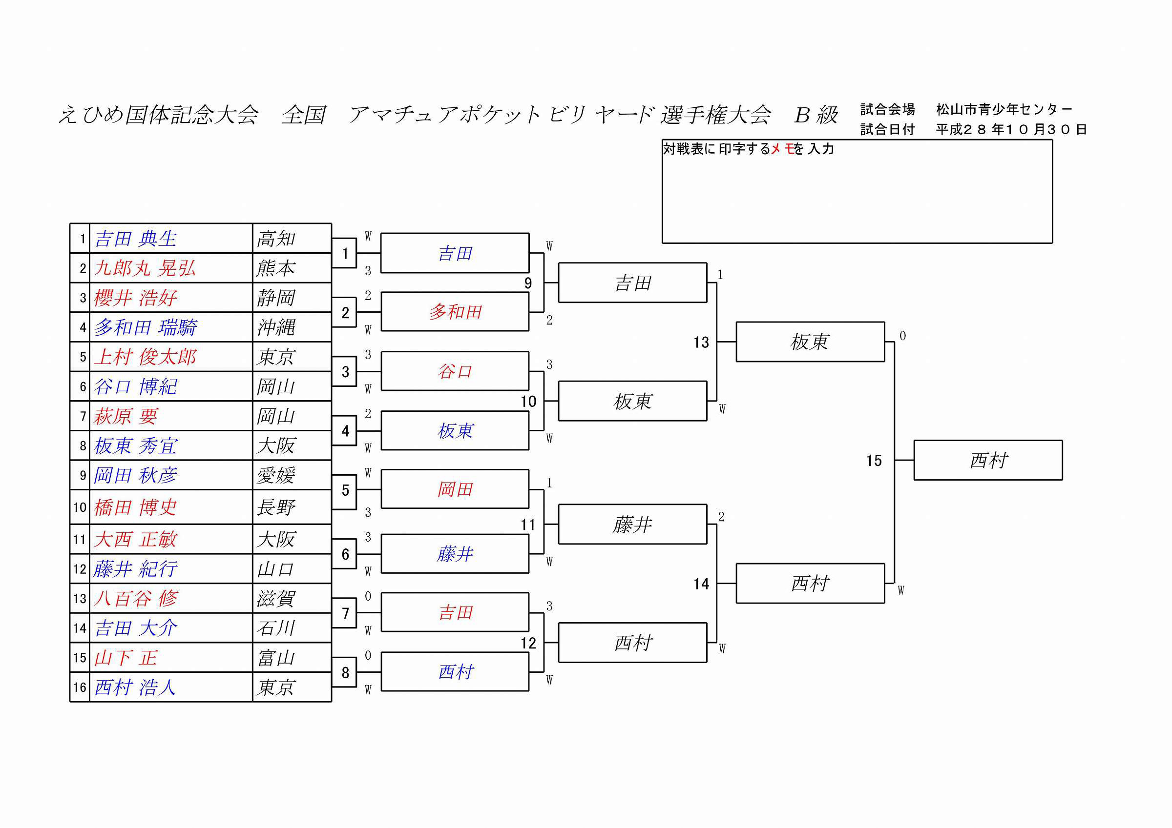 b-final