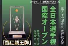第51回 全日本選手権:組合せUP
