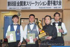 第69回 全関東3C選手権:要項