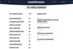 マッチルームスポーツ:最新!2021 World Ranking
